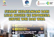 Syarat Kedatangan dari Luar Negeri ke Indonesia untuk WNA dan WNI